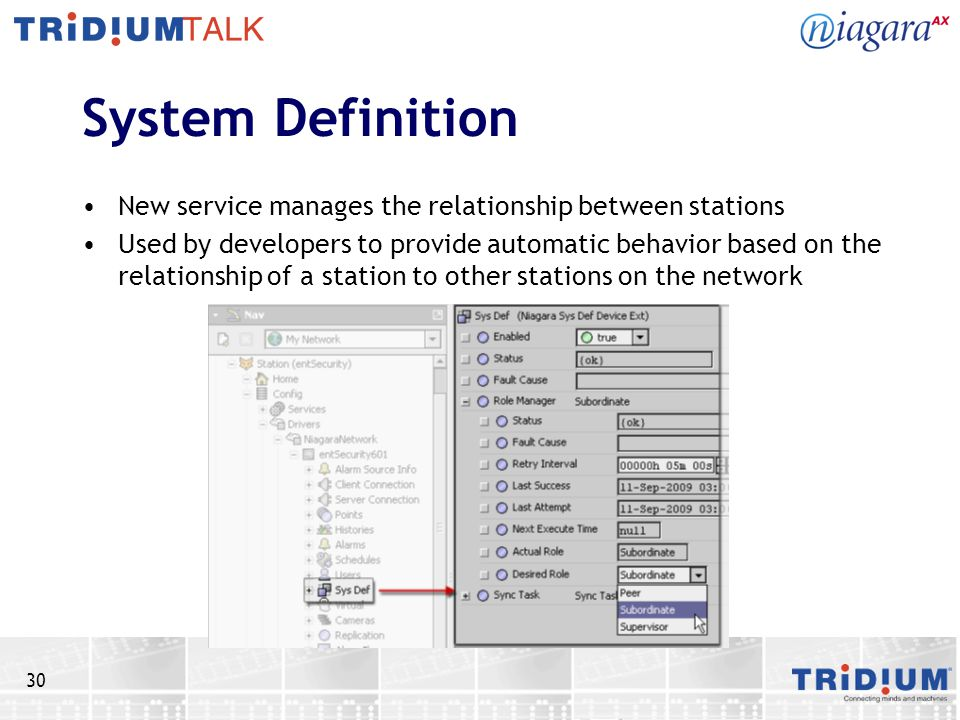 System Definition New service manages the relationship between stations.