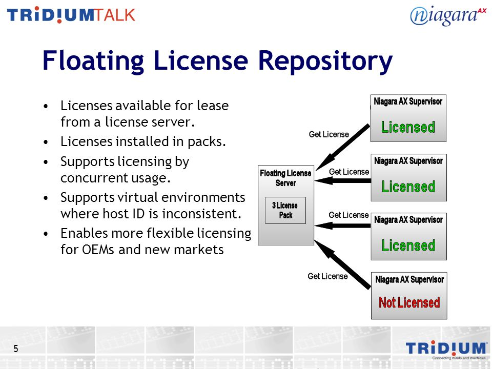 Floating License Repository