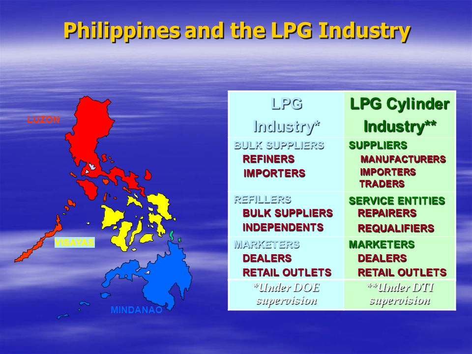 Philippines and the LPG Industry