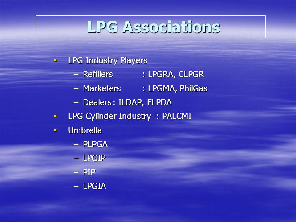 LPG Associations LPG Industry Players Refillers : LPGRA, CLPGR