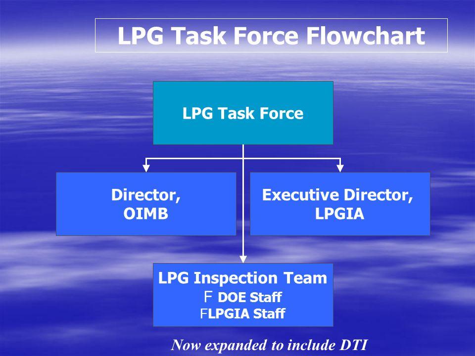 LPG Task Force Flowchart