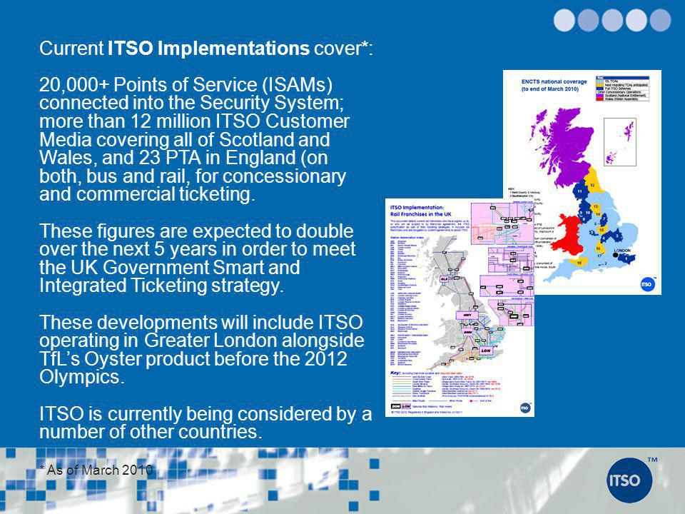 . Current ITSO Implementations cover*: