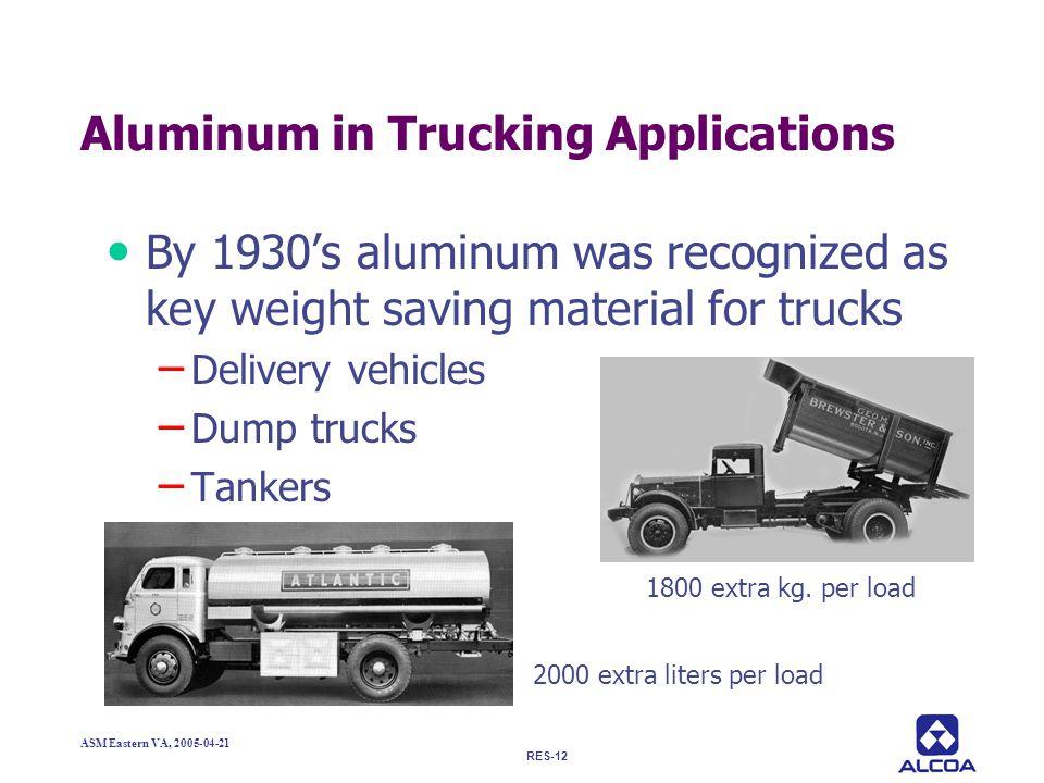 Aluminum in Trucking Applications