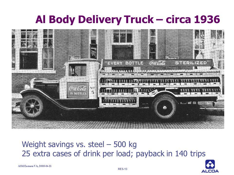 Al Body Delivery Truck – circa 1936