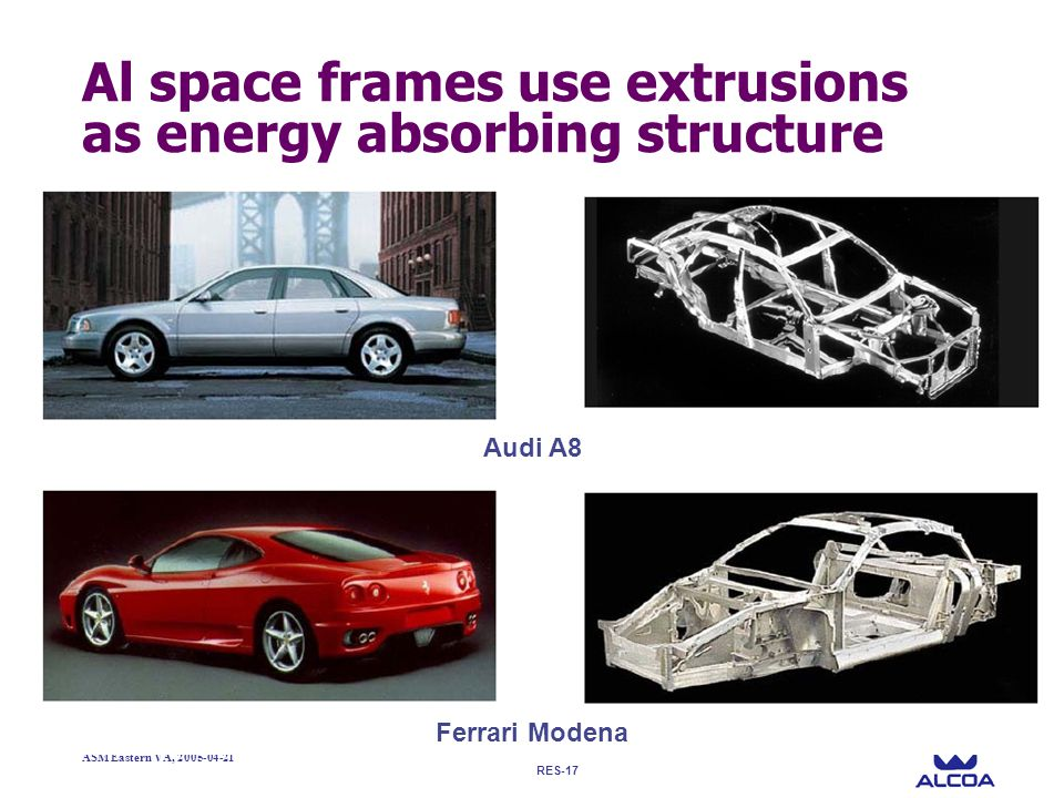 Al space frames use extrusions as energy absorbing structure