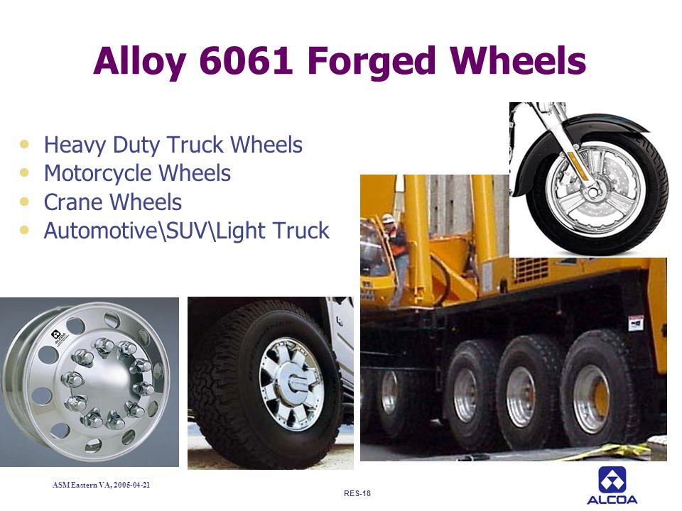 Alloy 6061 Forged Wheels Heavy Duty Truck Wheels Motorcycle Wheels