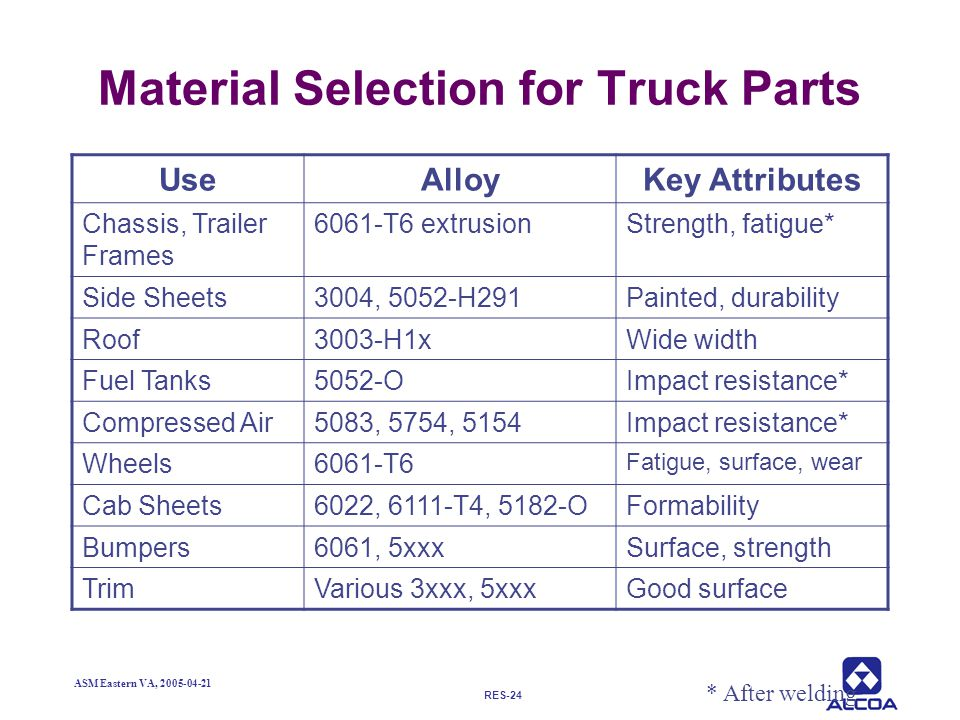 Material Selection for Truck Parts