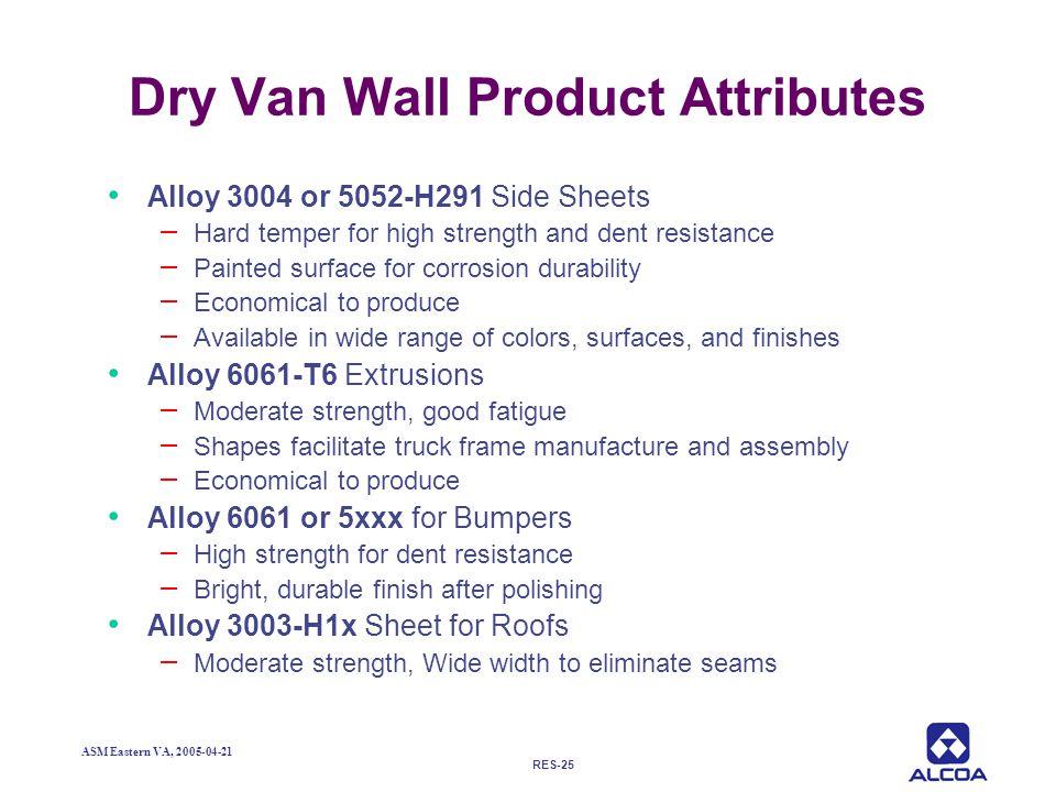 Dry Van Wall Product Attributes
