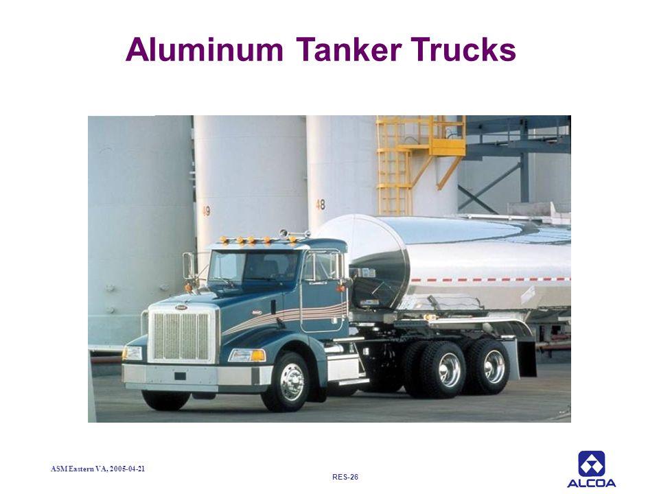 Aluminum Tanker Trucks