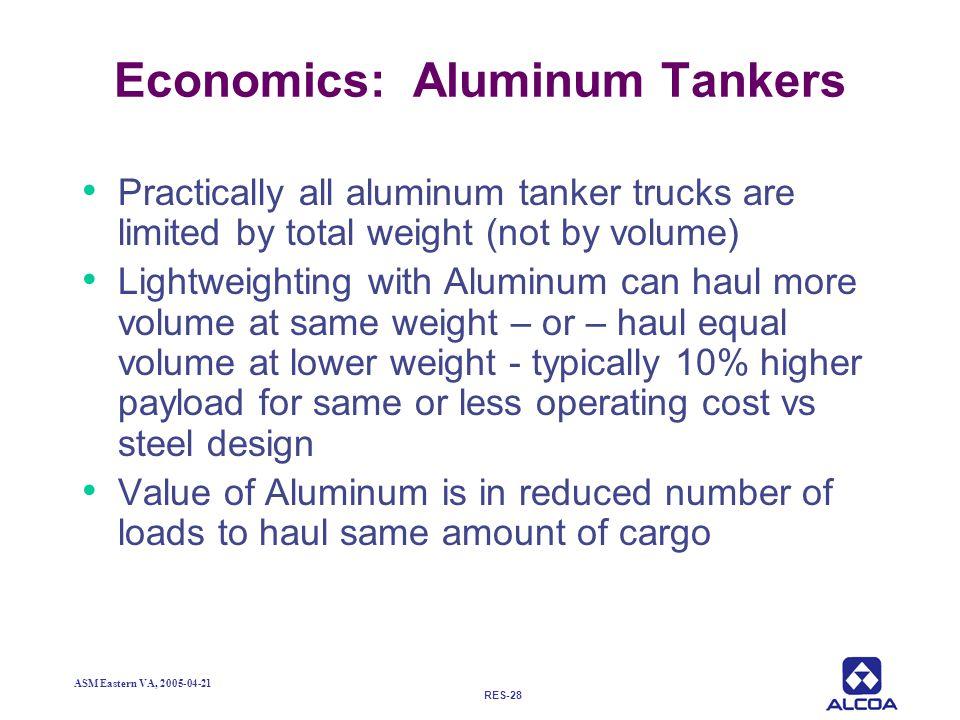 Economics: Aluminum Tankers