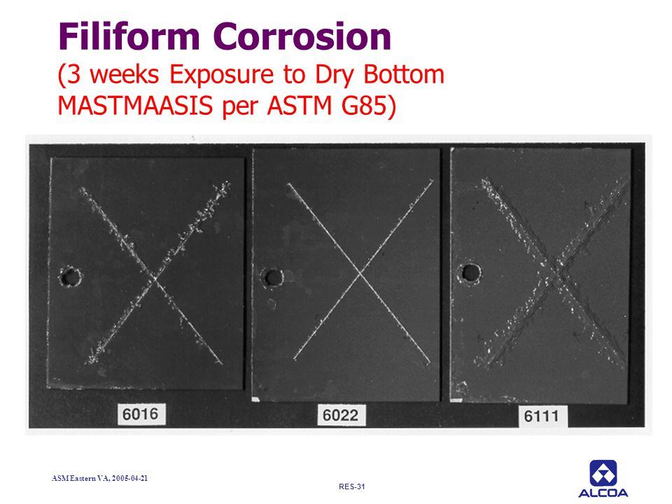 Filiform Corrosion (3 weeks Exposure to Dry Bottom MASTMAASIS per ASTM G85)