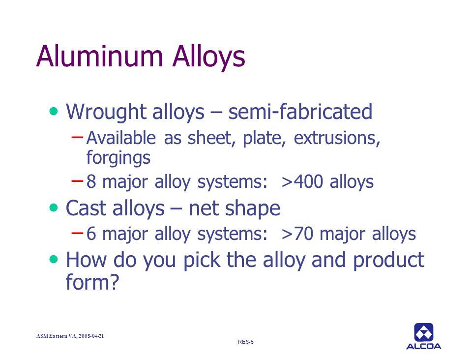Aluminum Alloys Wrought alloys – semi-fabricated