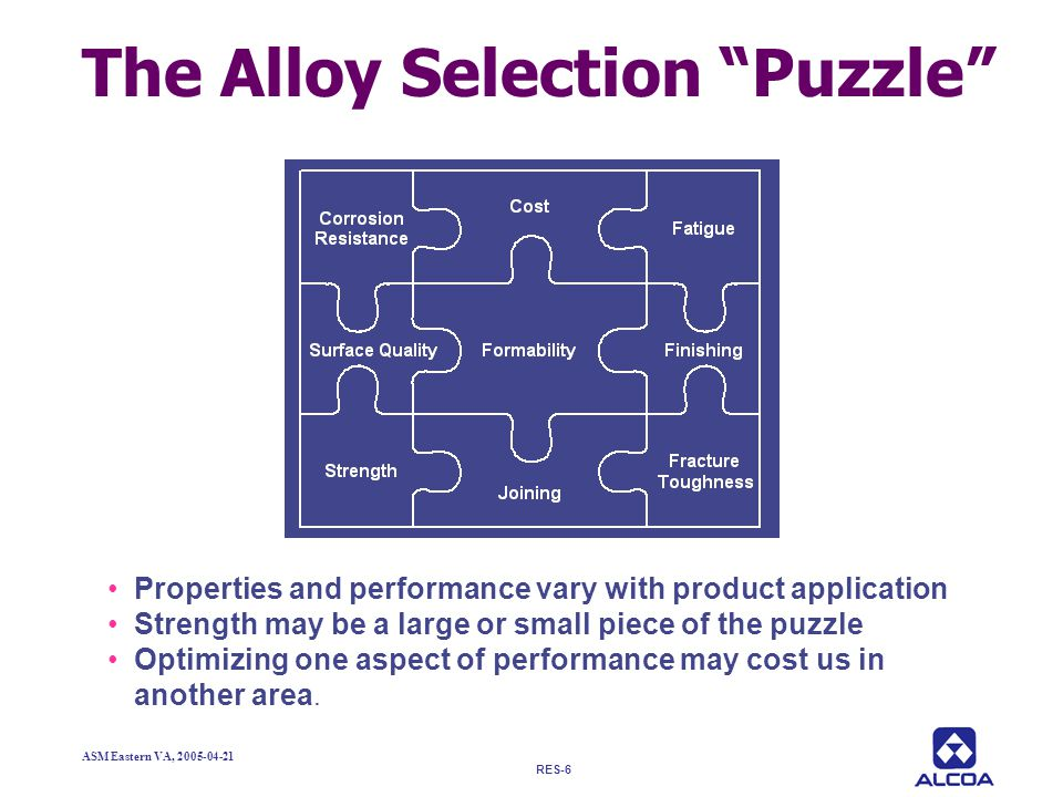The Alloy Selection Puzzle