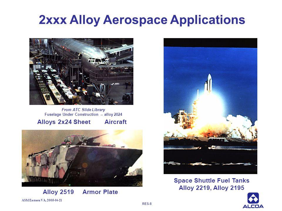 2xxx Alloy Aerospace Applications