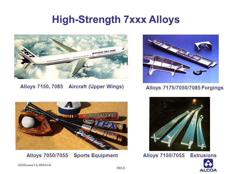 High-Strength 7xxx Alloys