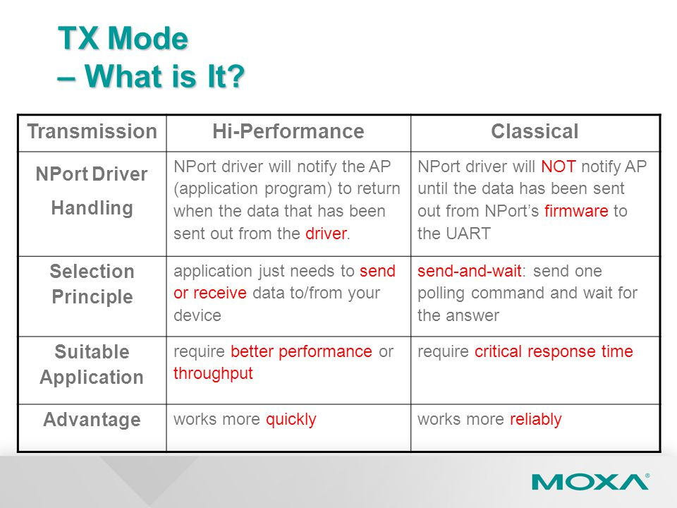 TX Mode – What is It Transmission Hi-Performance Classical