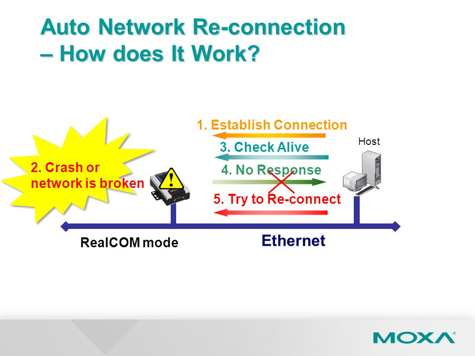 Auto Network Re-connection – How does It Work
