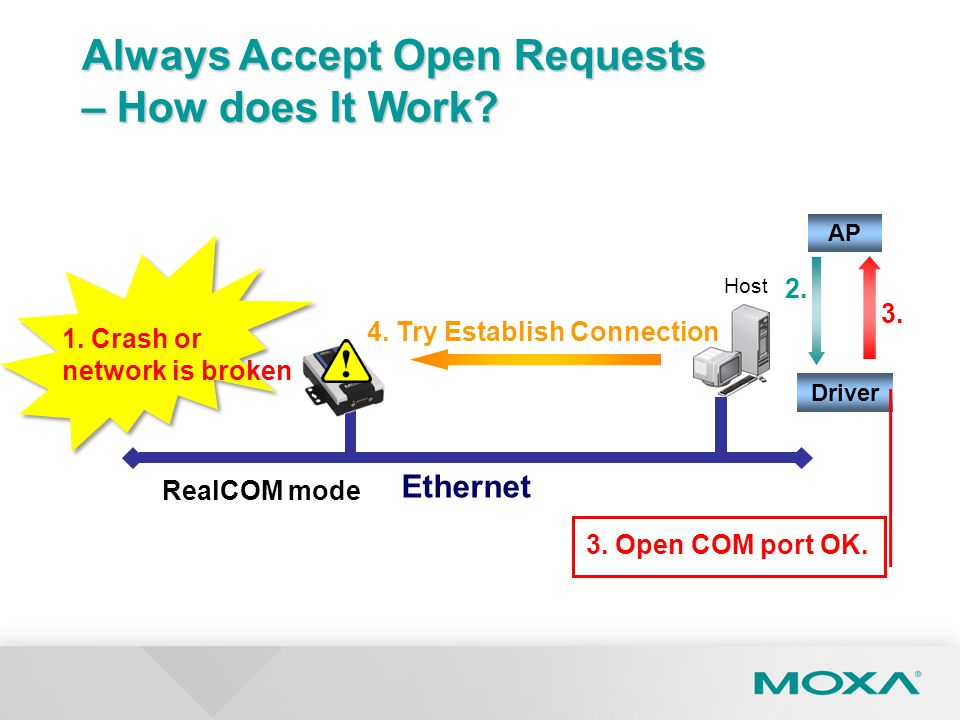 Always Accept Open Requests – How does It Work