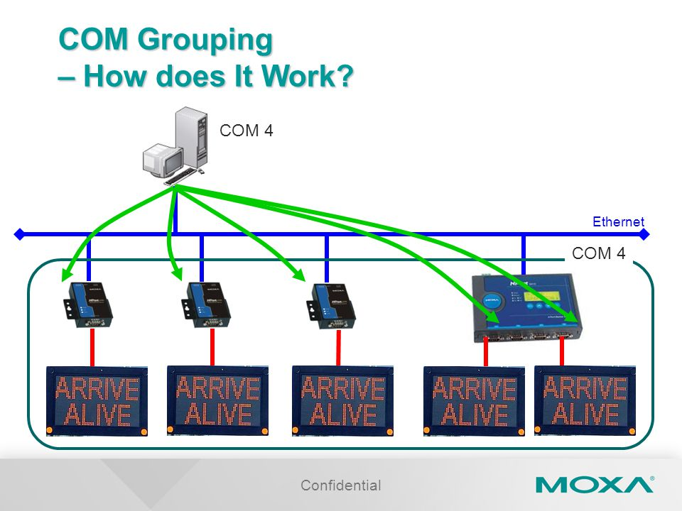 COM Grouping – How does It Work