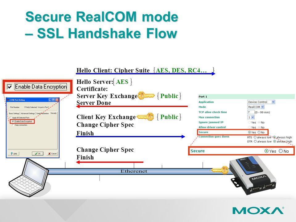 Secure RealCOM mode – SSL Handshake Flow