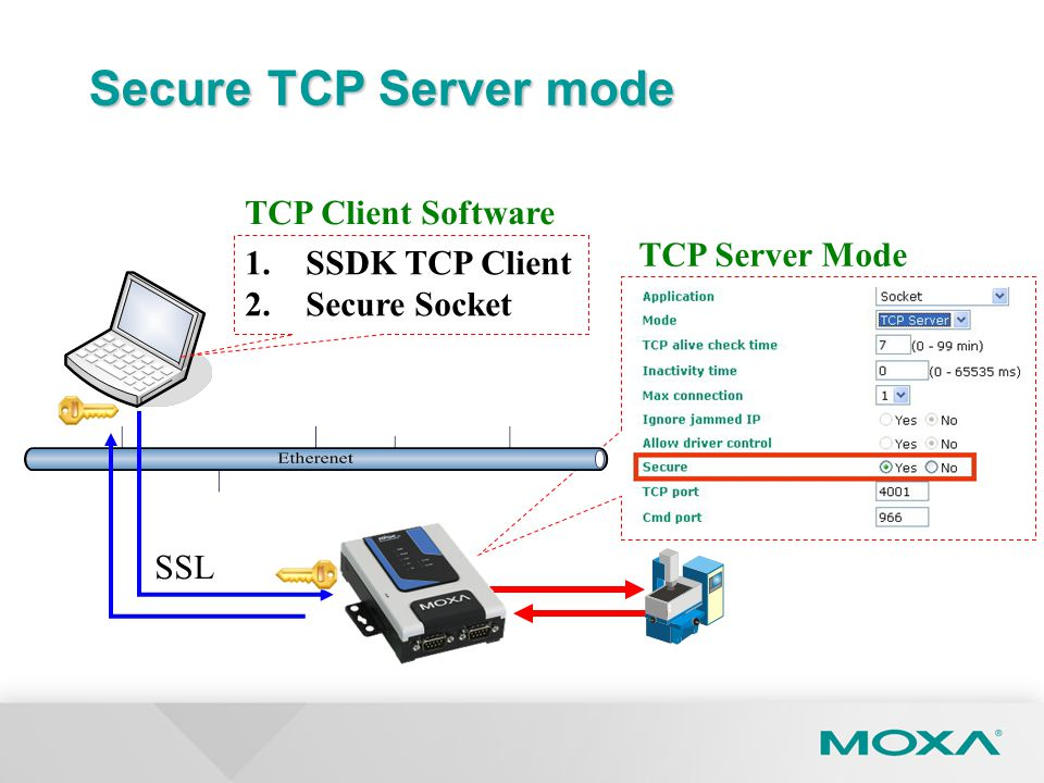 Secure TCP Server mode TCP Client Software TCP Server Mode