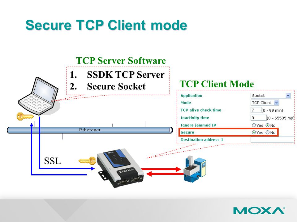 Secure TCP Client mode TCP Server Software SSDK TCP Server