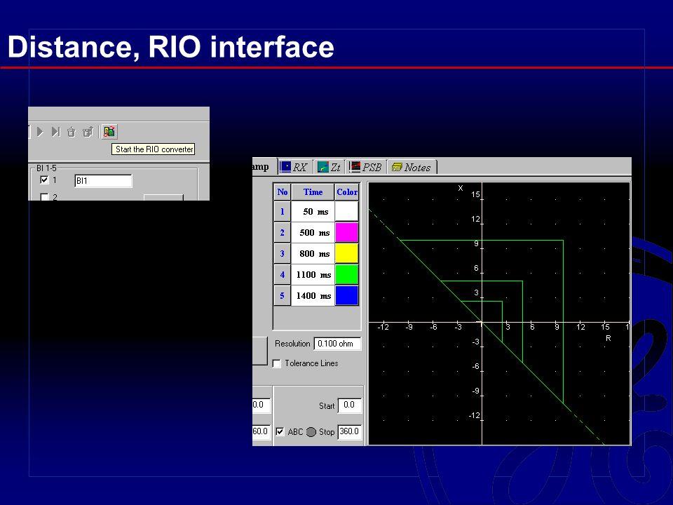 Distance, RIO interface