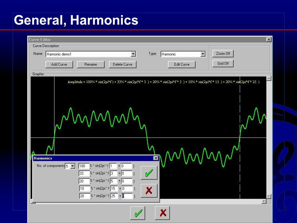 General, Harmonics