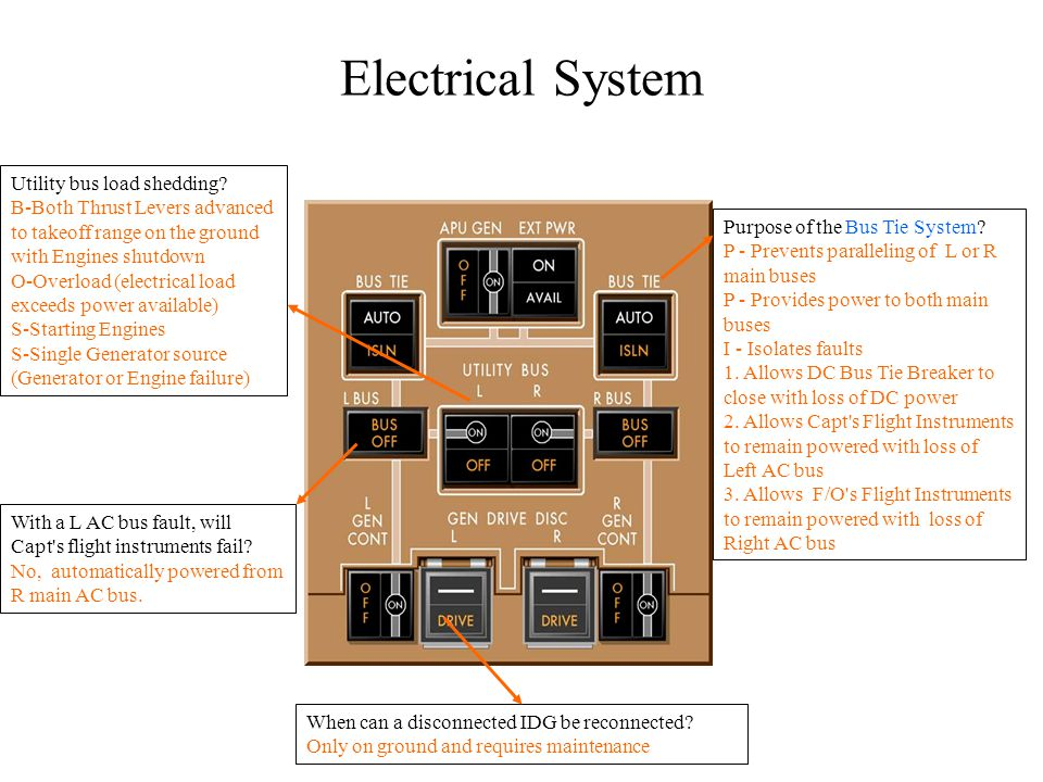 Electrical System Utility bus load shedding