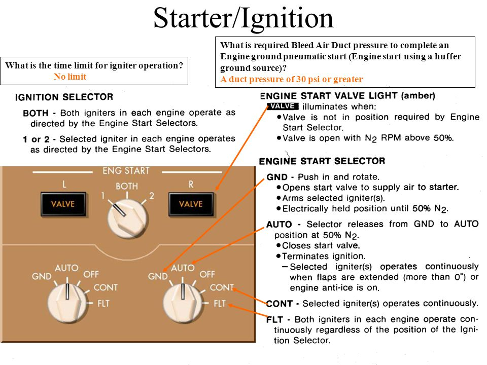 Starter/Ignition What is required Bleed Air Duct pressure to complete an Engine ground pneumatic start (Engine start using a huffer ground source)