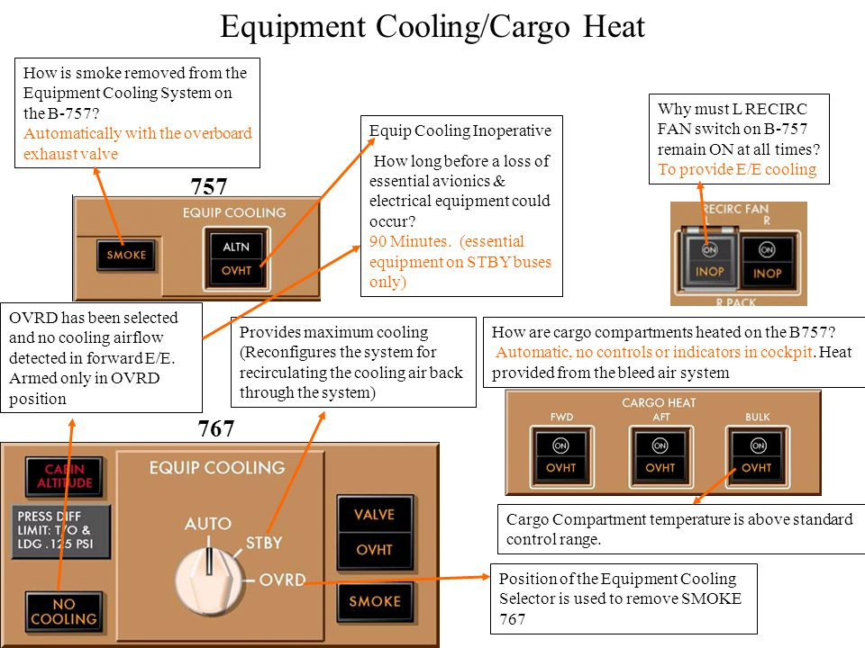 Equipment Cooling/Cargo Heat