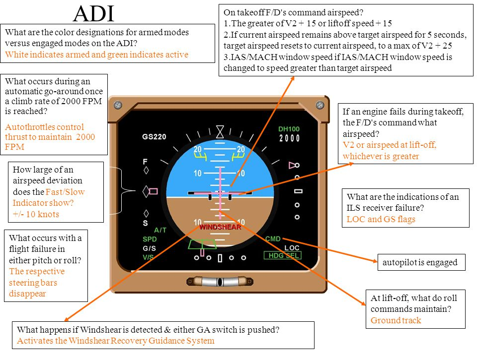 ADI On takeoff F/D s command airspeed