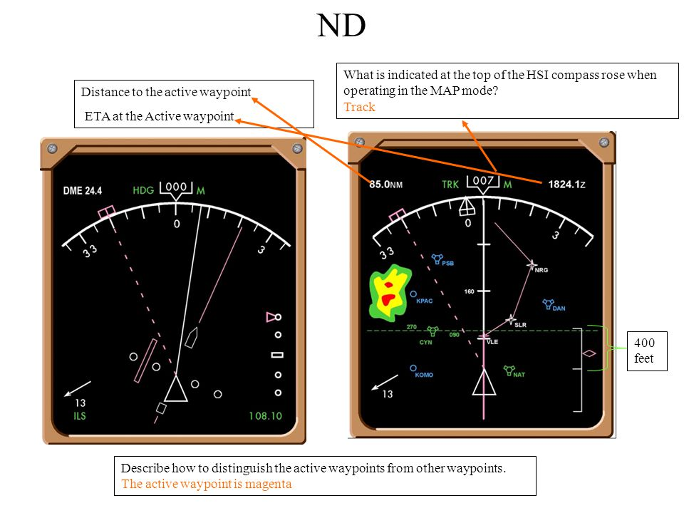 ND What is indicated at the top of the HSI compass rose when operating in the MAP mode Track. Distance to the active waypoint.