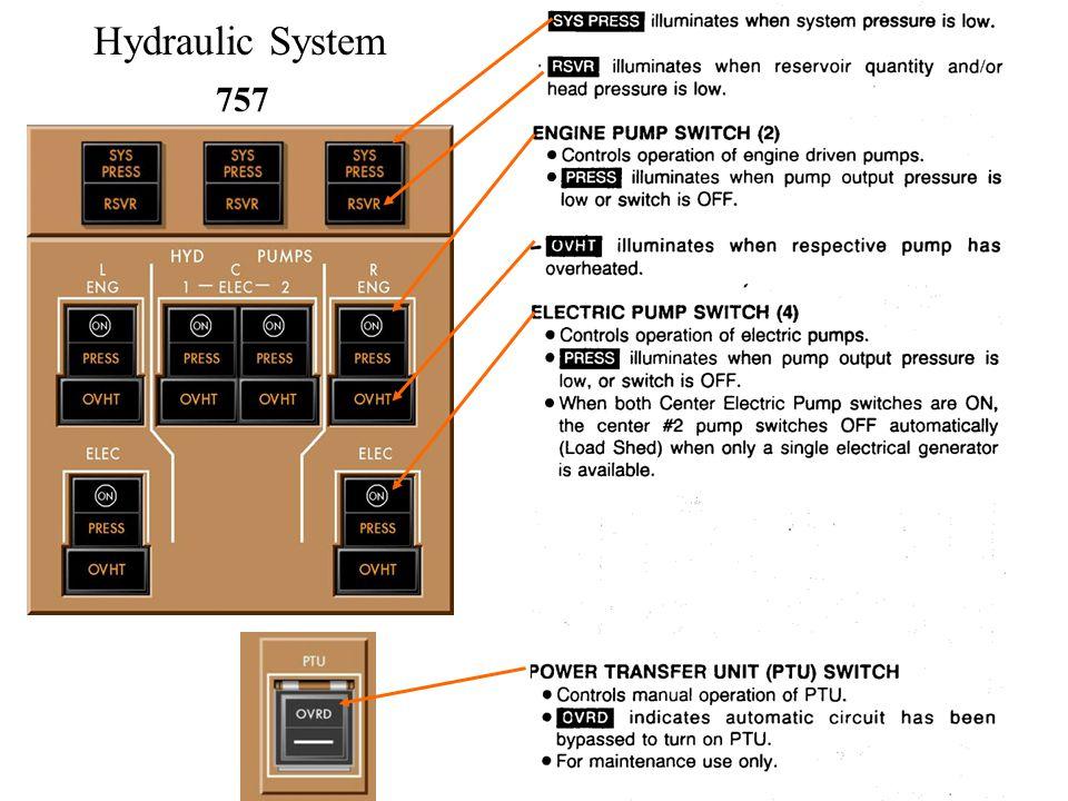 Hydraulic System 757