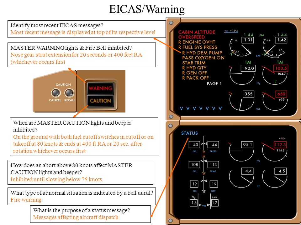 EICAS/Warning Identify most recent EICAS messages