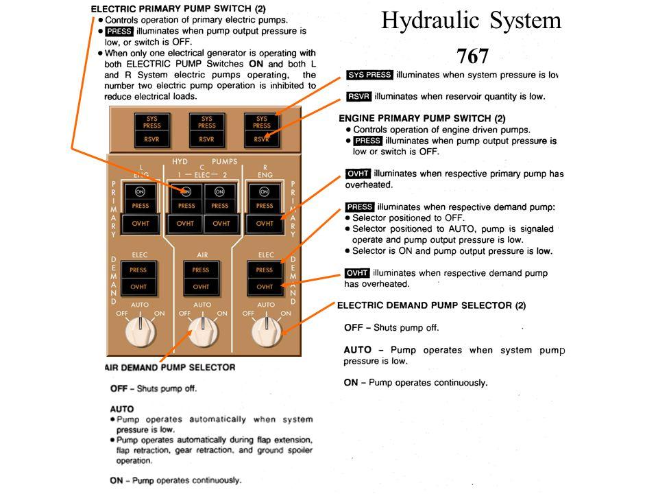 Hydraulic System 767 s p