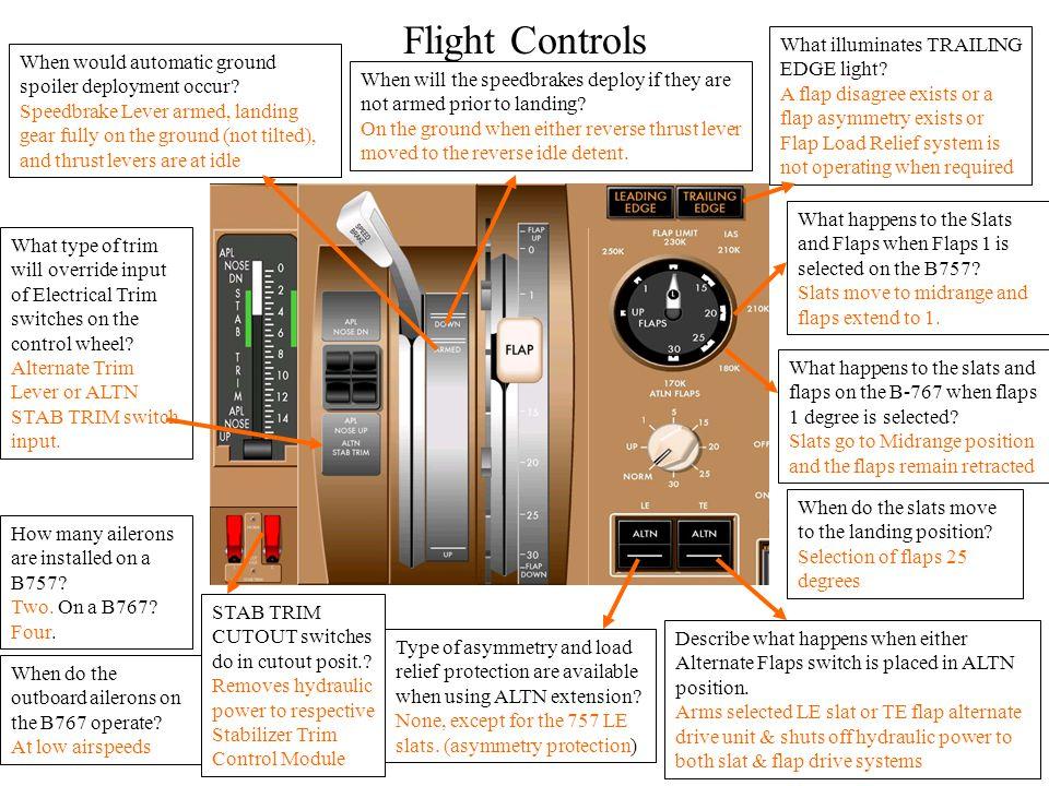 Flight Controls What illuminates TRAILING EDGE light