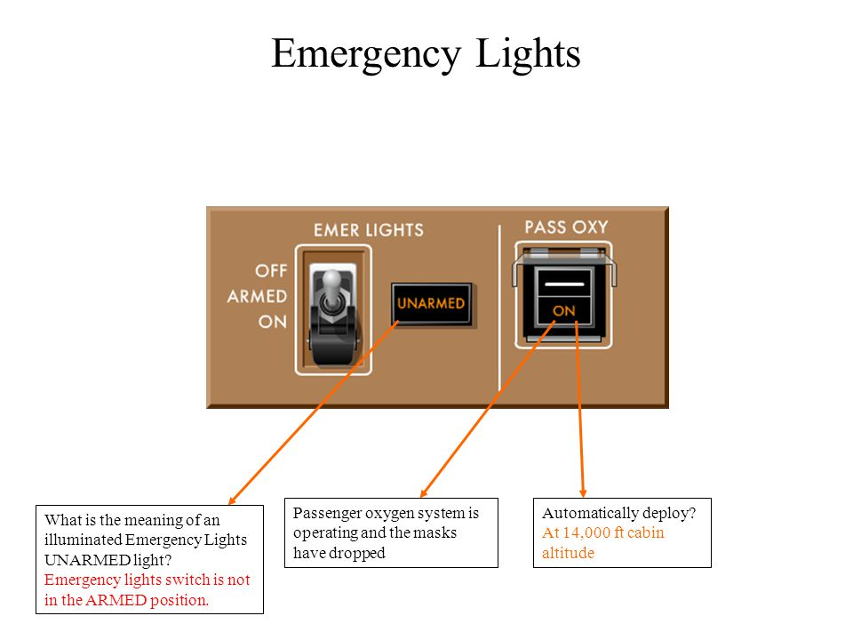 Emergency Lights Passenger oxygen system is operating and the masks have dropped. Automatically deploy