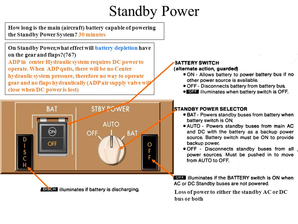 Standby Power How long is the main (aircraft) battery capable of powering the Standby Power System 30 minutes.
