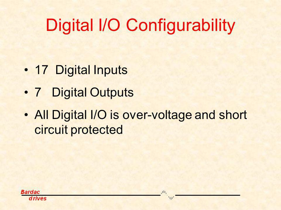 Digital I/O Configurability