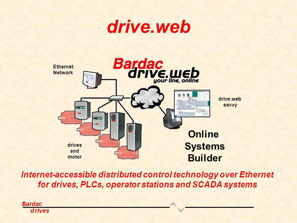 drive.web Online Systems Builder