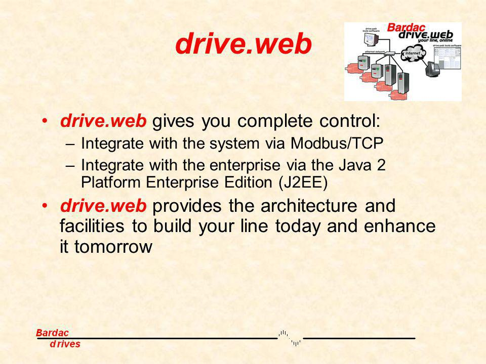 drive.web drive.web gives you complete control: