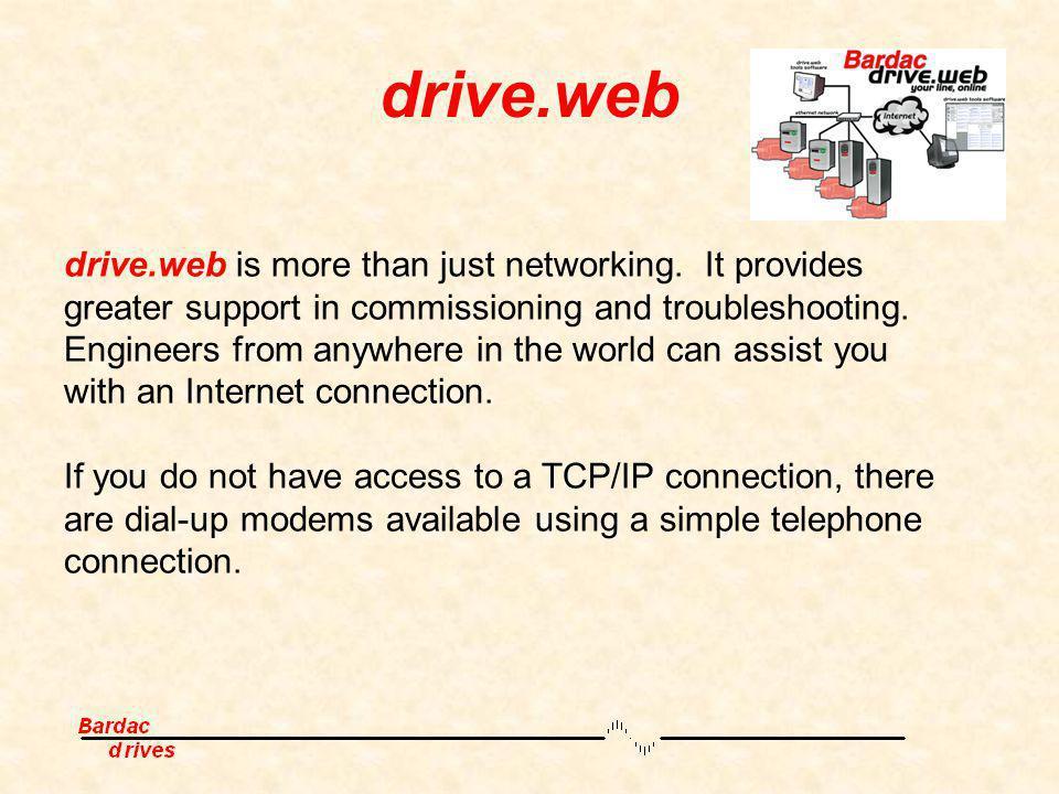 drive.web
