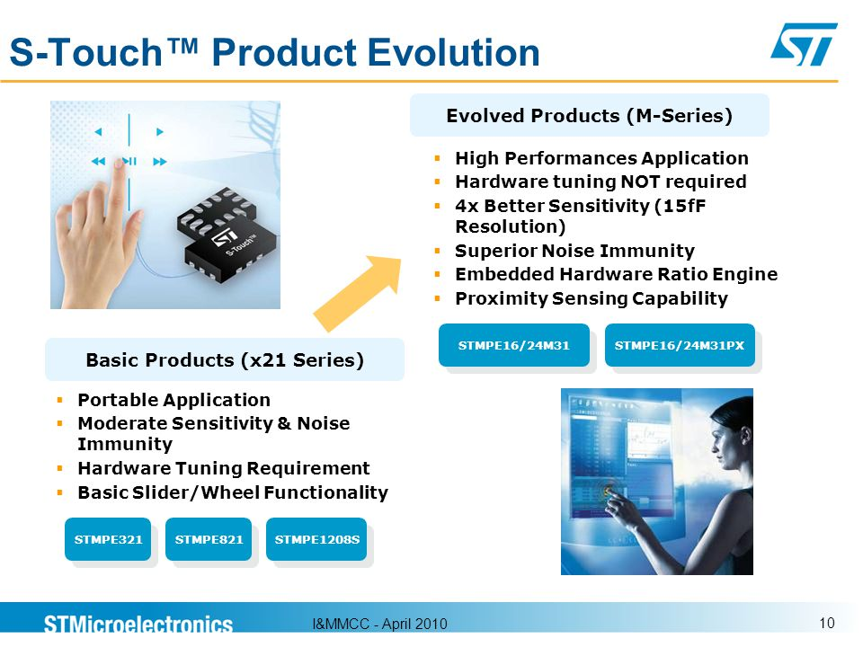 S-Touch™ Product Evolution