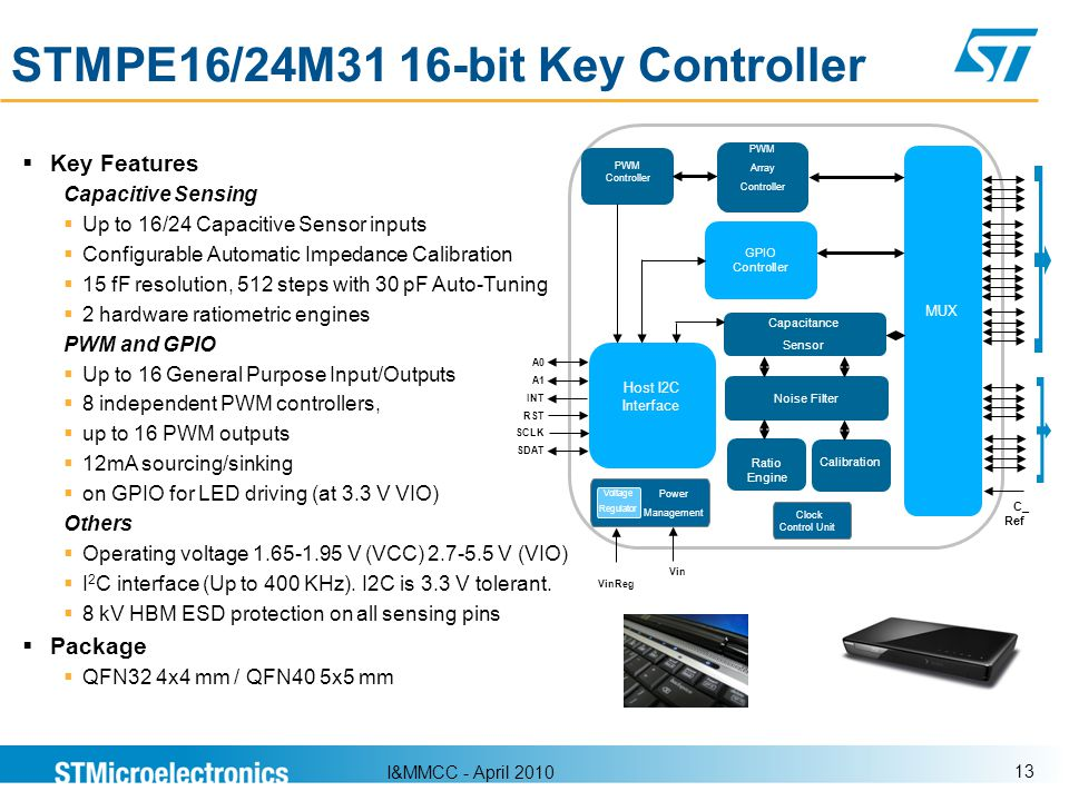 STMPE16/24M31 16-bit Key Controller