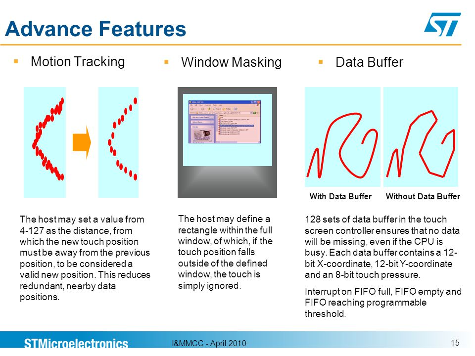 Advance Features Motion Tracking Window Masking Data Buffer