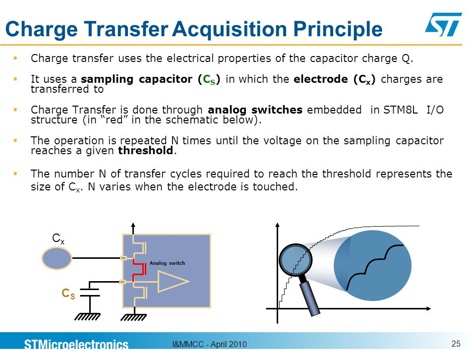 Charge Transfer Acquisition Principle