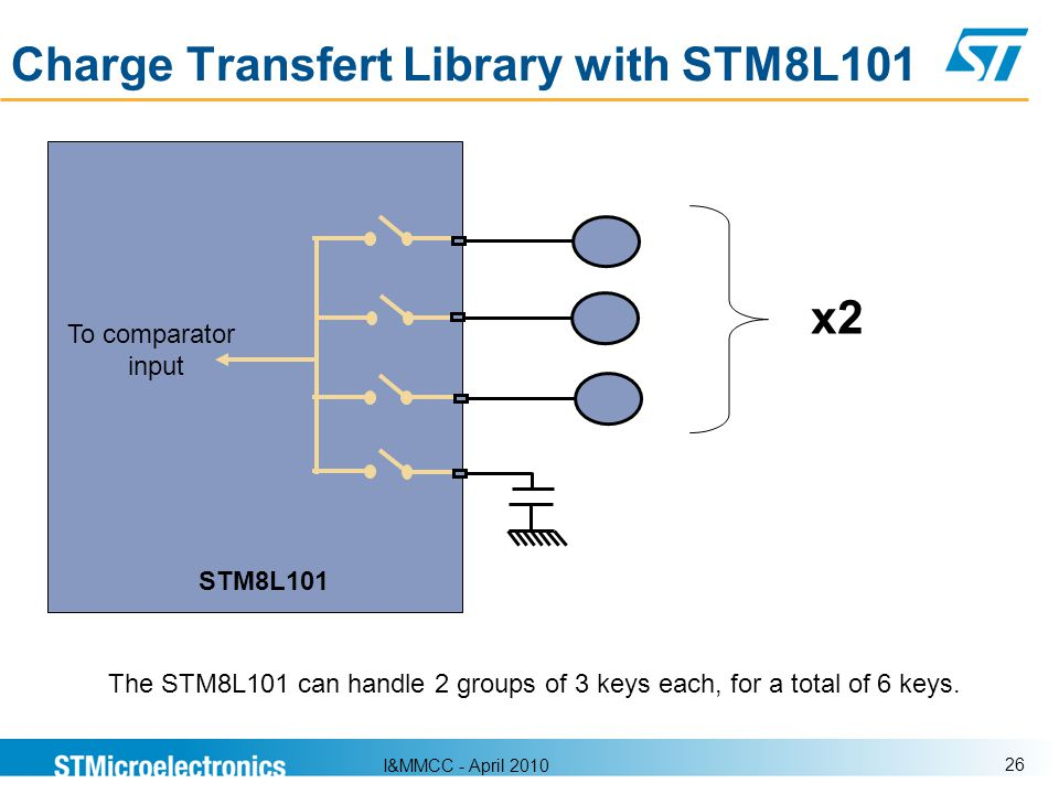 Charge Transfert Library with STM8L101
