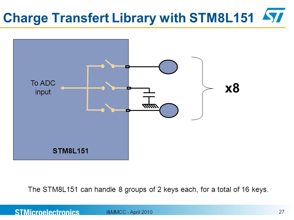 Charge Transfert Library with STM8L151