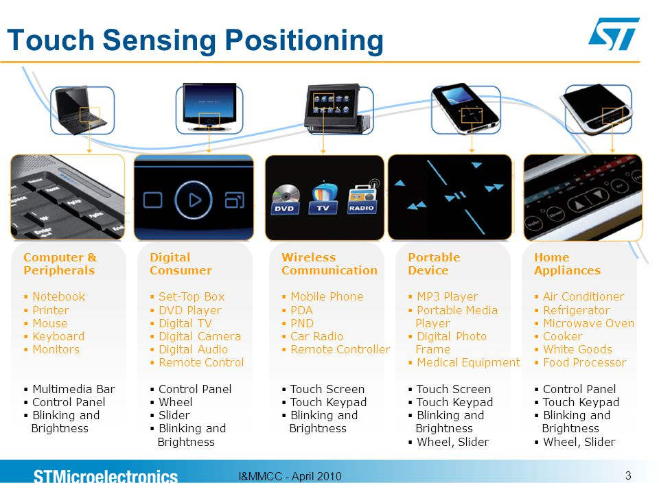 Touch Sensing Positioning